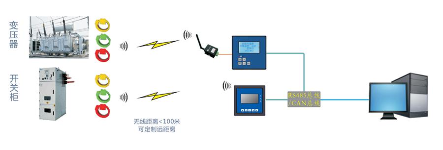 在线取电温度传感器 WL-SRT型(图1)